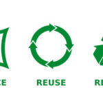 green infographic of reduce reuse recycle